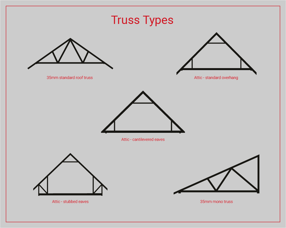 Roof Trusses Near Me - Latest Rooftop Ideas