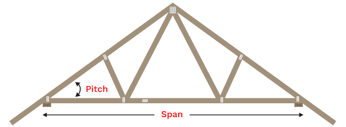 How Much Will My Roof Trusses Cost Roof Truss Pricing Donaldson Timber Engineering